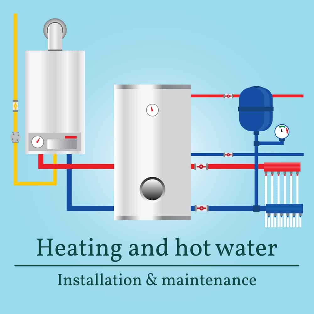 Boiler and central heating installations
